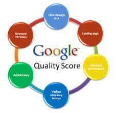 Critères Quality Score