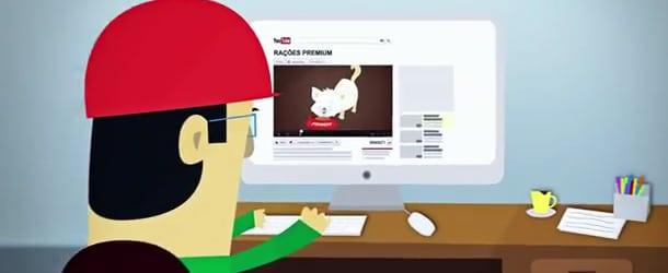 Youtube Adwords