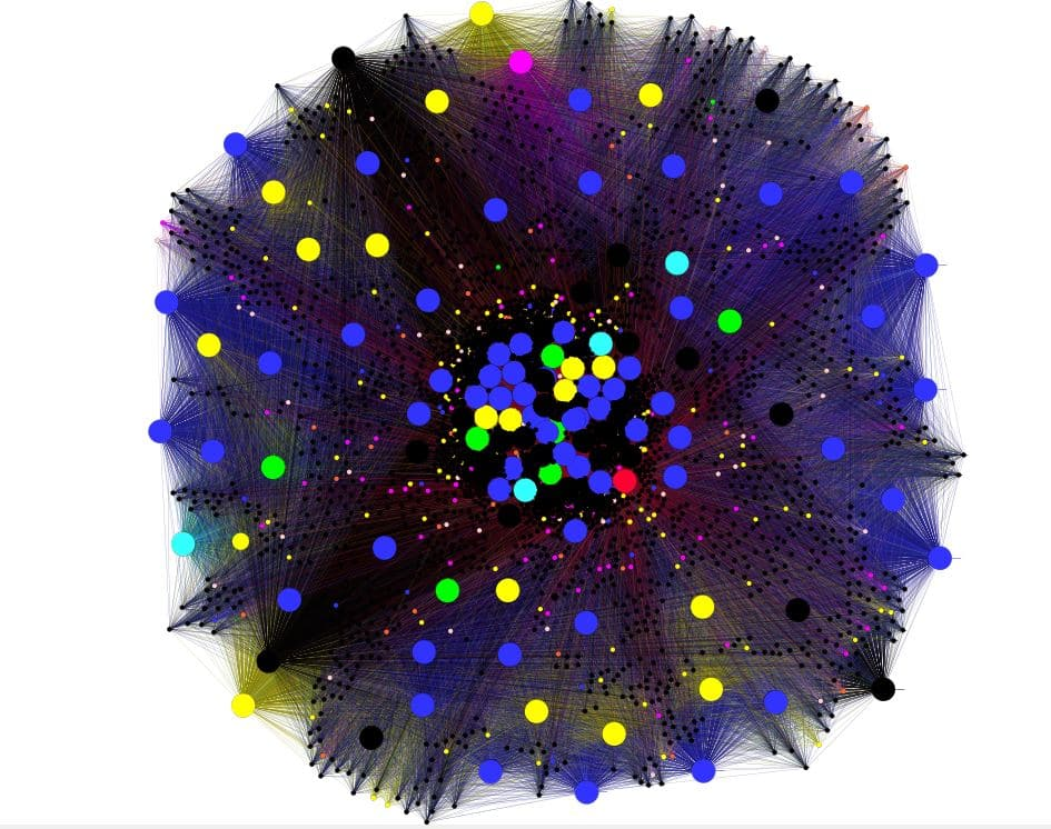 gephi - visualisation seo