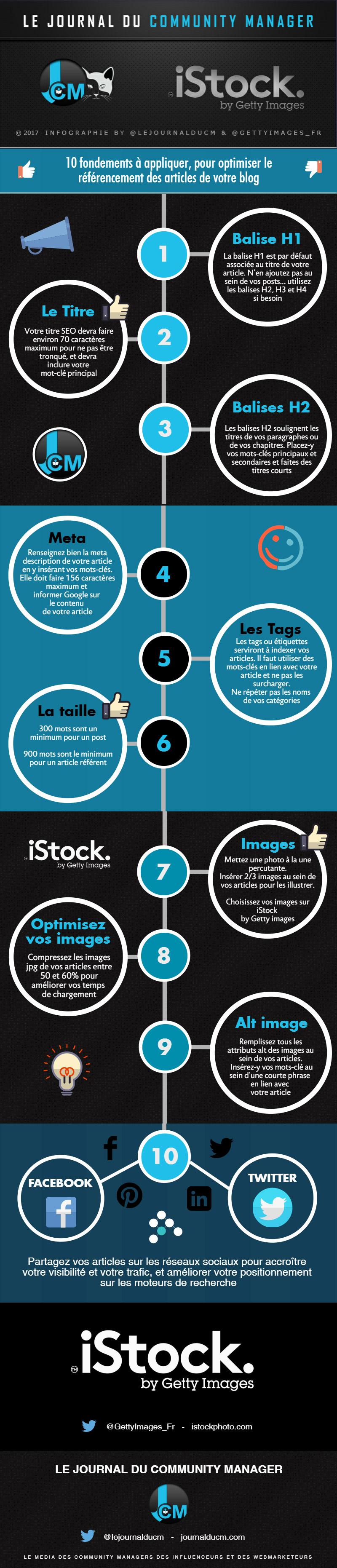 Infographie SEO : 10 conseils pour améliorer son référencement via son contenu