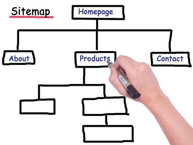 Comment créer un sitemap XML pour le SEO ?